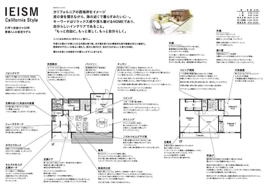 モデルハウスみどころマップ