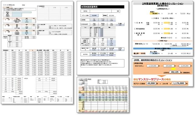 物件評価資料